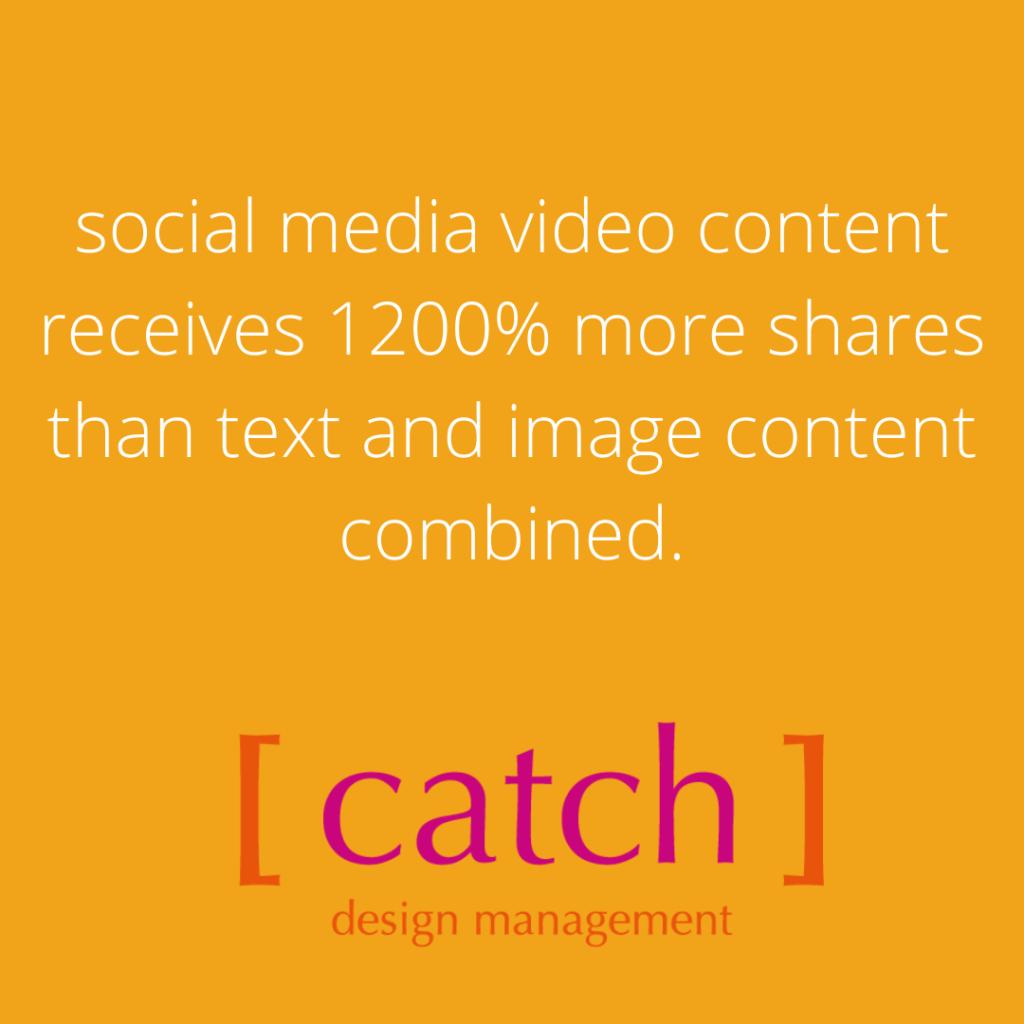social media tips, instagram video, Sue Thompson, Catch Designs